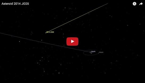 asteroid 2014 jo25 - 616×353
