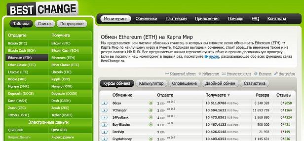 Выгодный и быстрый вывод Ethereum (ETH) на карту Мир
