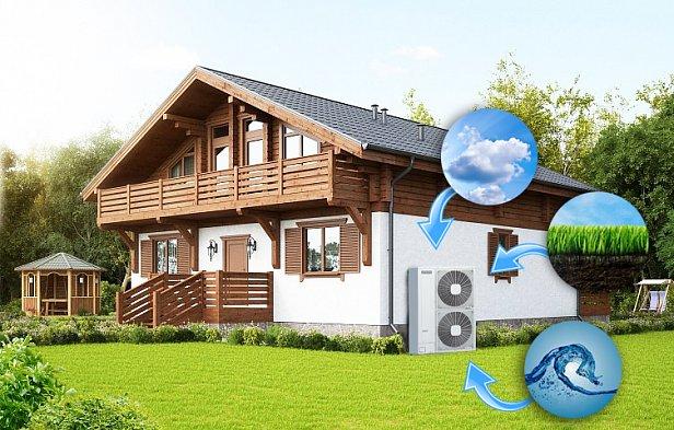 Тепловые насосы в частный дом: что нужно знать