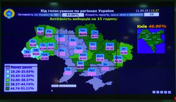 фото - результаты цик украины онлайн